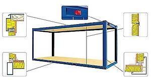 Wohncontainer Bürocontainer Dämmung